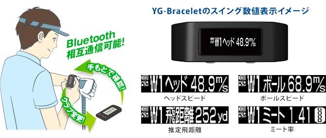 YG-Bracelet BLEと相互通信
